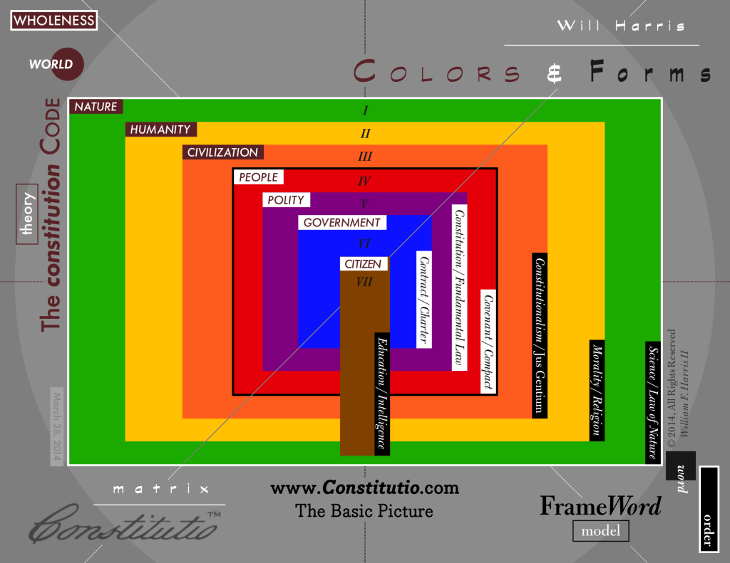 The Theory of Colored Boxes